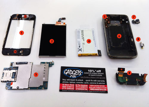Inside the iPhone 3GS