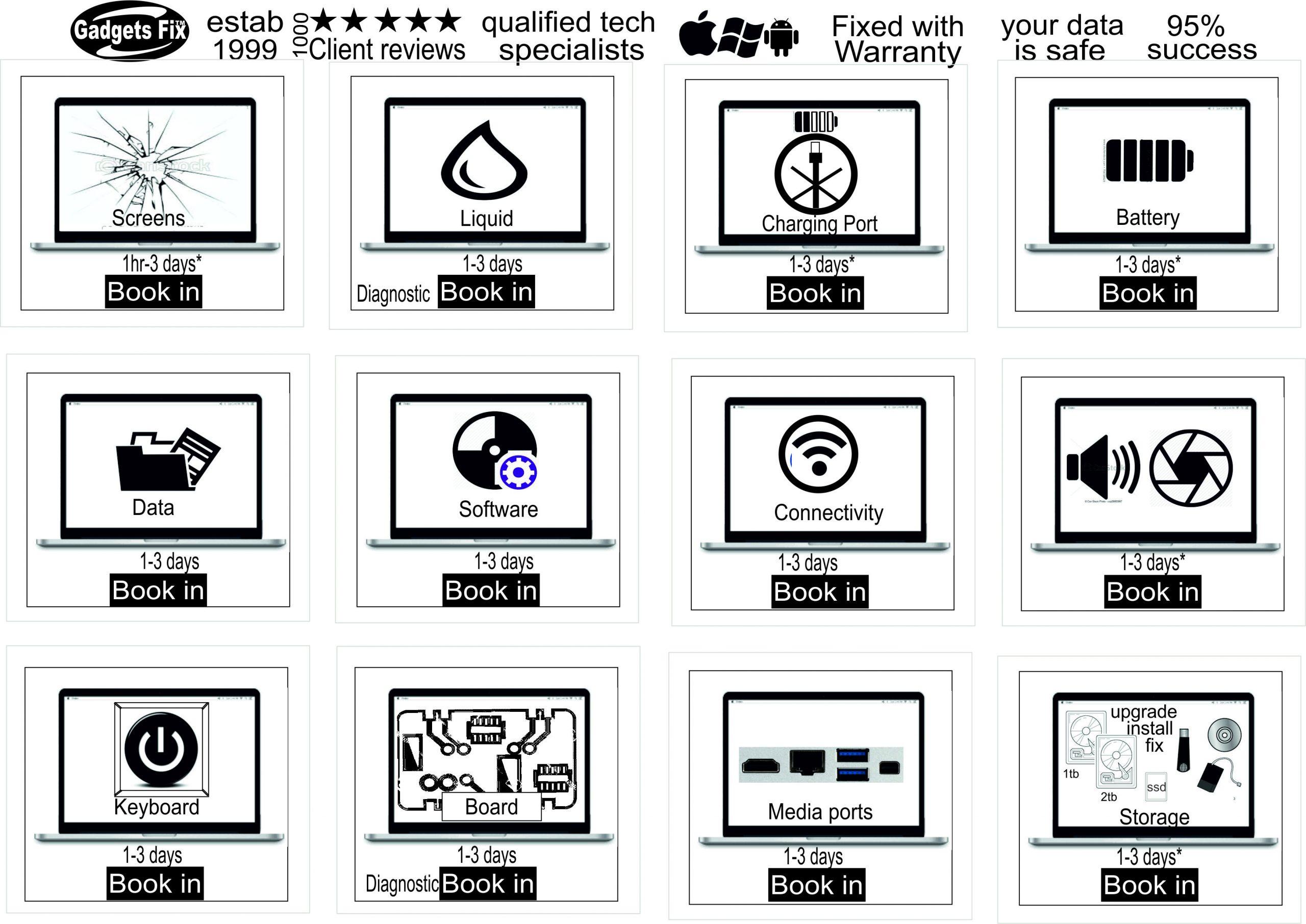 laptop repairs screen replacements, Liquid damage, software, board repairs